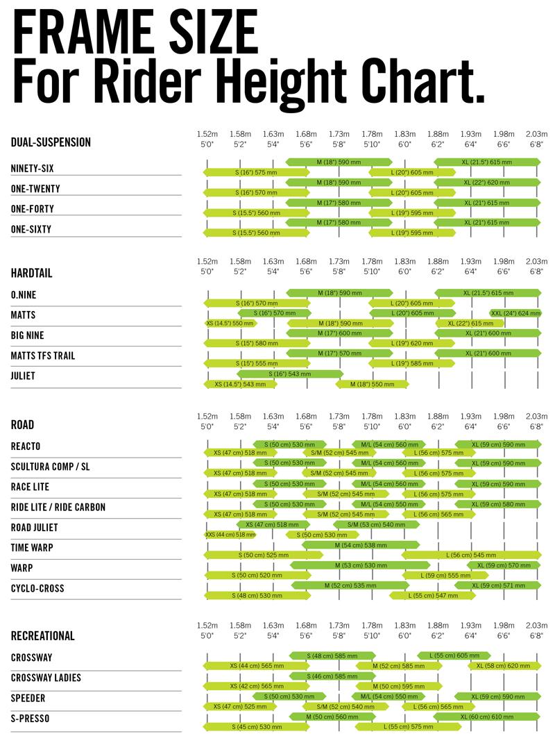 how to choose proper bike size
